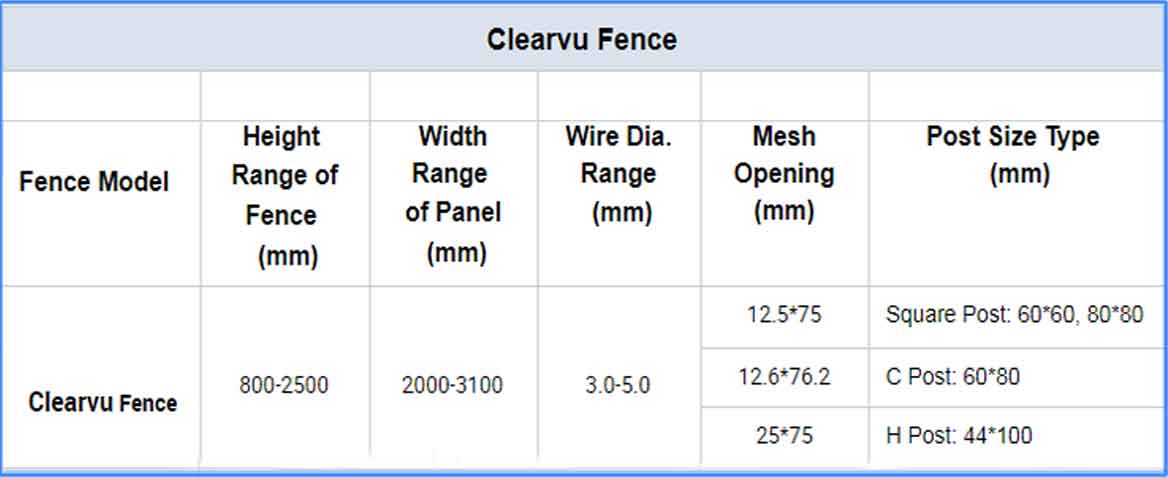 Clearvu Fence